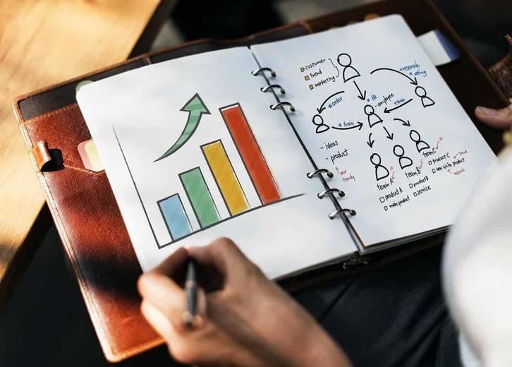 negócios rentáveis em imobiliário, negócios rentáveis áreas de negócio